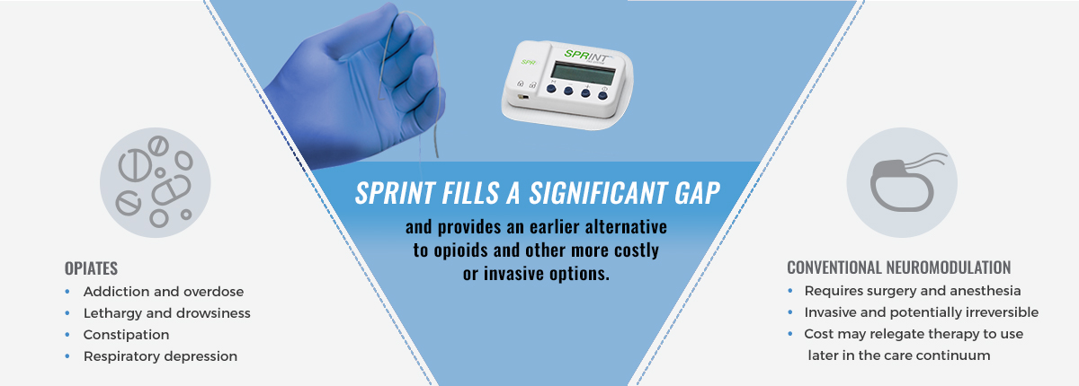 Sprint pns device bridges the gap in pain management